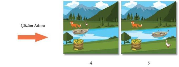 Tilki, Kaz ve Mısır Çuvalı 5 – tilki kaz misir cuvali3