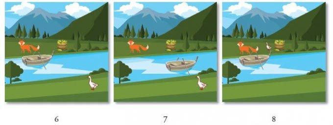 Şekil 1.3: Tilki, kaz ve mısır çuvalı bulmacasının adım adım çözümü