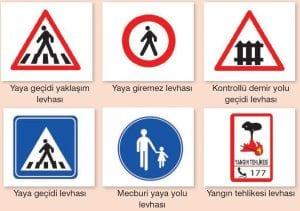 Trafik İşaret levhalarının Önemi 1