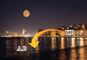 Rüzgâr Türleri ve Özellikleri Nelerdir? 11 – deniz meltemi gece