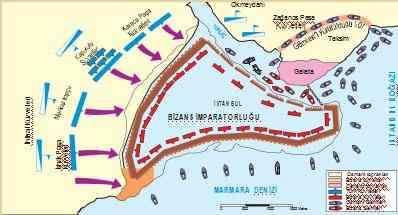 istanbul kuşatma planı